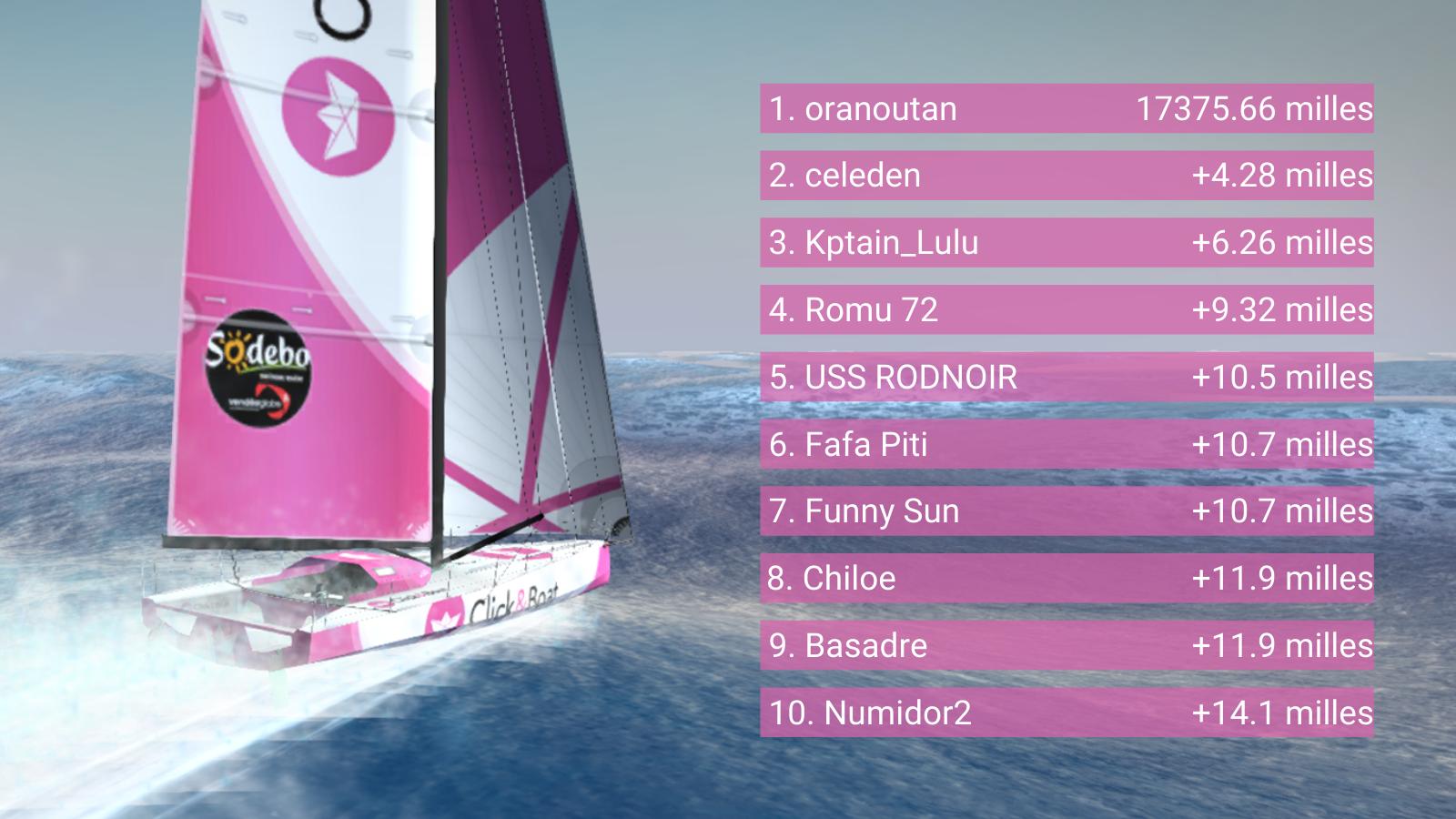 classement virtual regatta click&boat