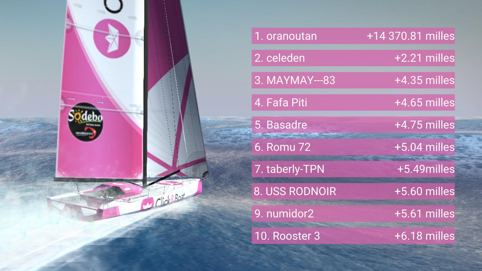classement challenge click&boat